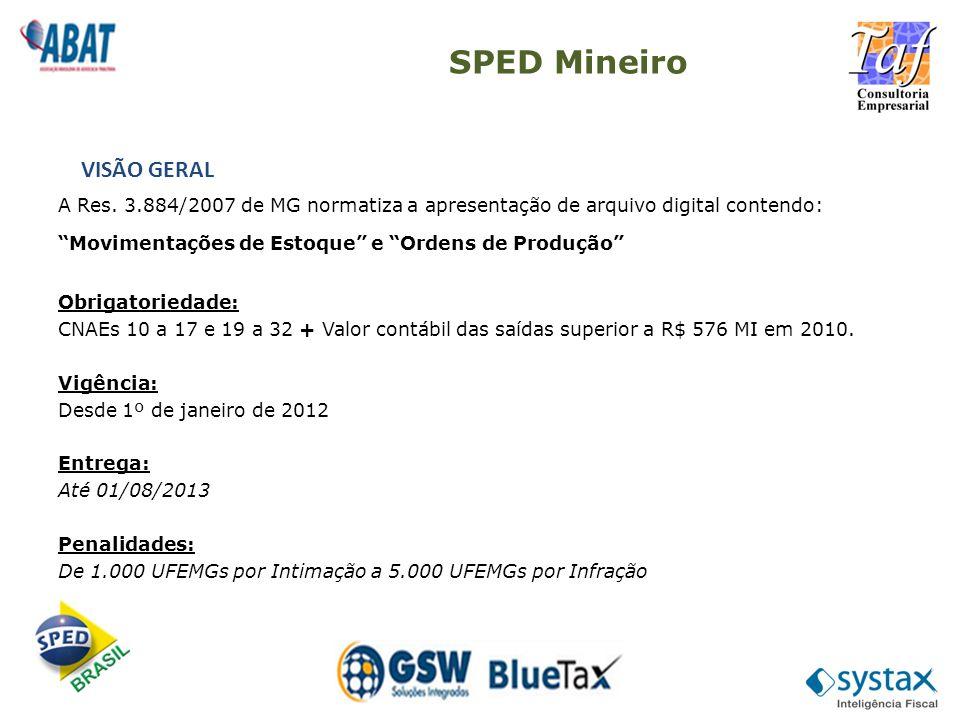 SPED Mineiro VISÃO GERAL
