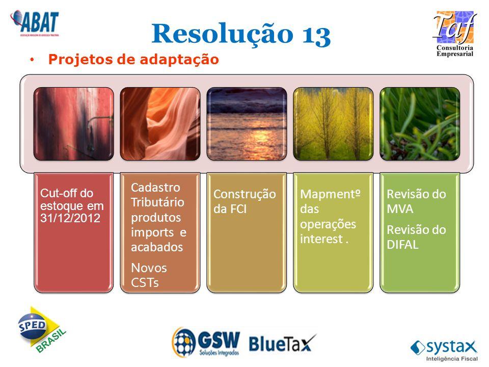 Resolução 13 Projetos de adaptação