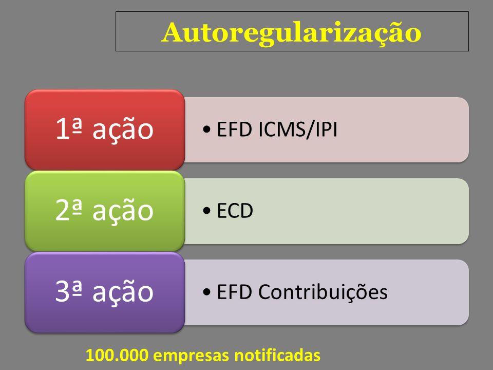 1ª ação 2ª ação 3ª ação Autoregularização EFD ICMS/IPI ECD