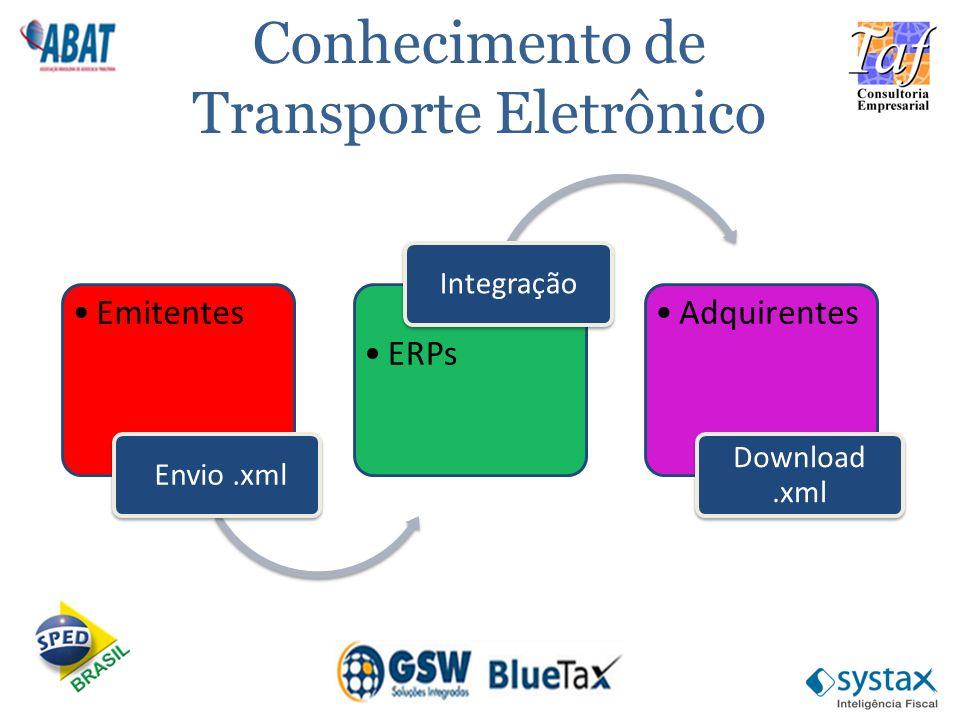 Conhecimento de Transporte Eletrônico