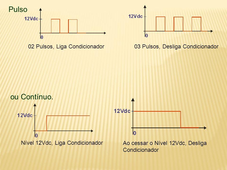 Pulso ou Contínuo. 02 Pulsos, Liga Condicionador