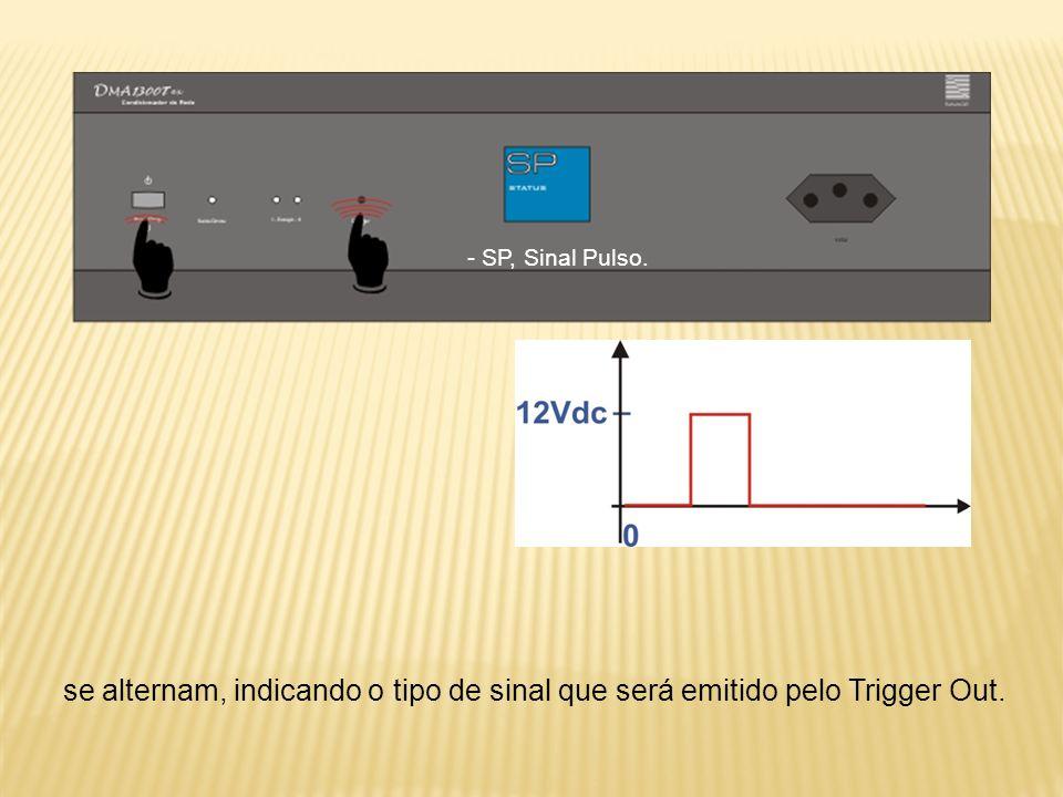 - SP, Sinal Pulso. se alternam, indicando o tipo de sinal que será emitido pelo Trigger Out.