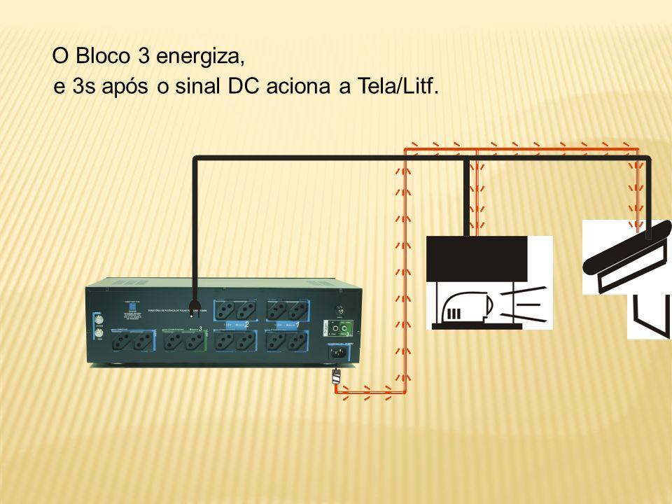 O Bloco 3 energiza, e 3s após o sinal DC aciona a Tela/Litf.