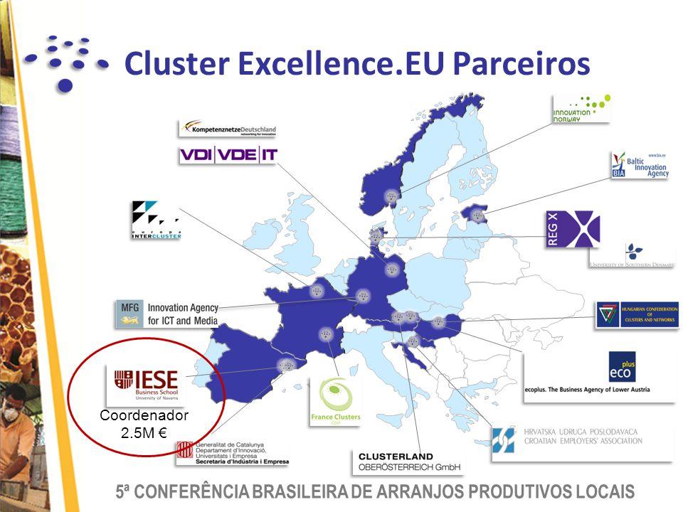 Cluster Excellence.EU Parceiros