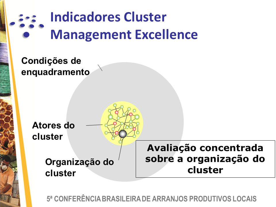 Indicadores Cluster Management Excellence