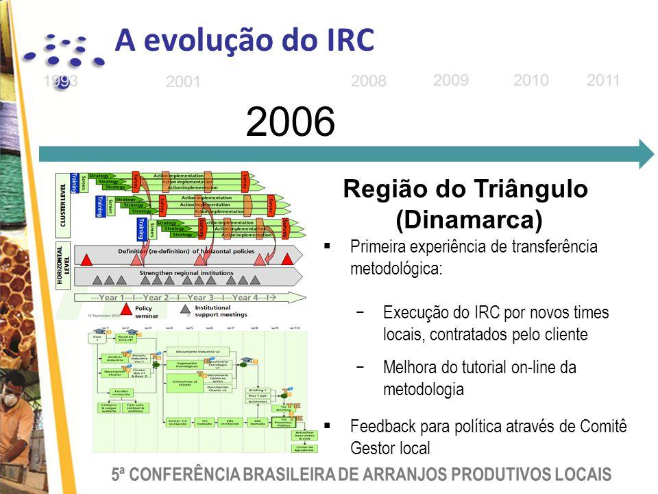 2006 A evolução do IRC Região do Triângulo (Dinamarca)