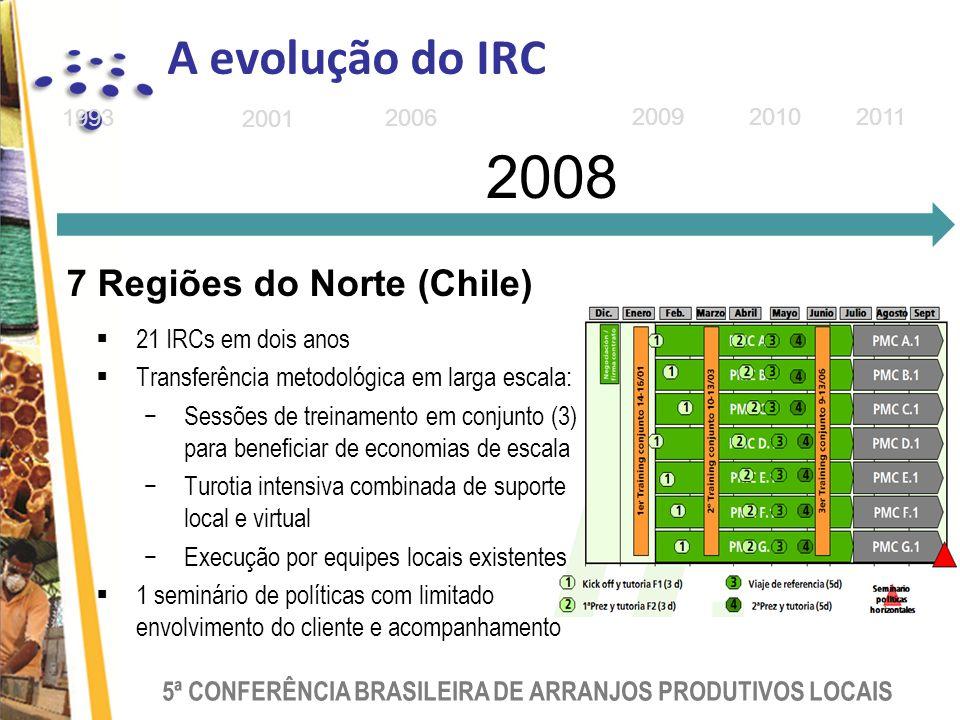 2008 A evolução do IRC 7 Regiões do Norte (Chile) 21 IRCs em dois anos