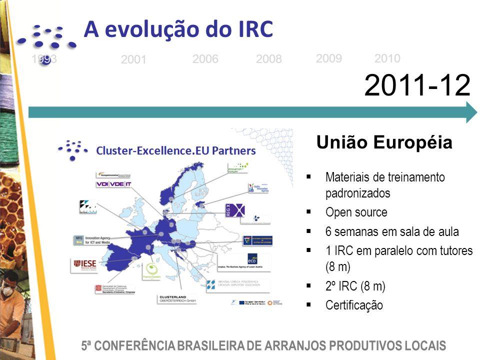 2011-12 A evolução do IRC União Européia