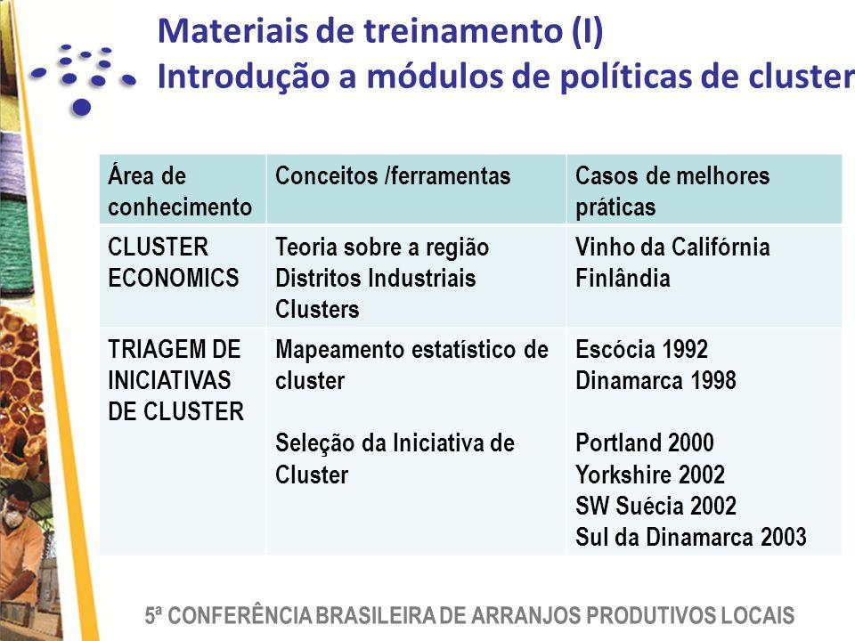 Materiais de treinamento (I) Introdução a módulos de políticas de cluster