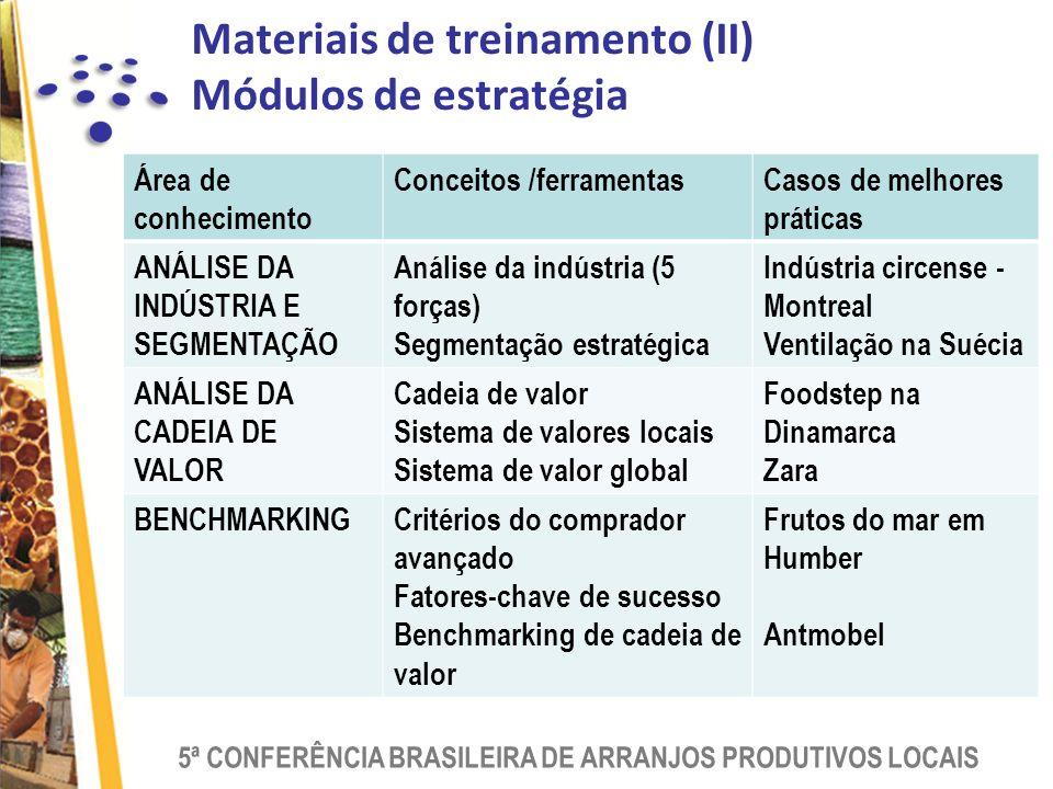 Materiais de treinamento (II) Módulos de estratégia