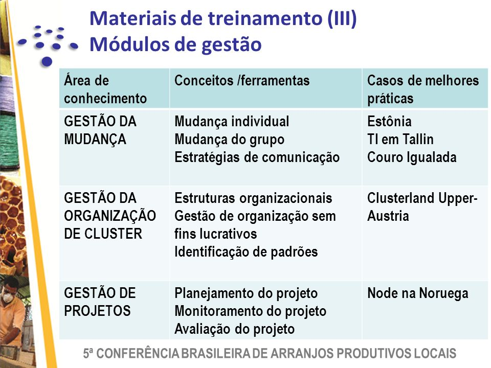 Materiais de treinamento (III) Módulos de gestão