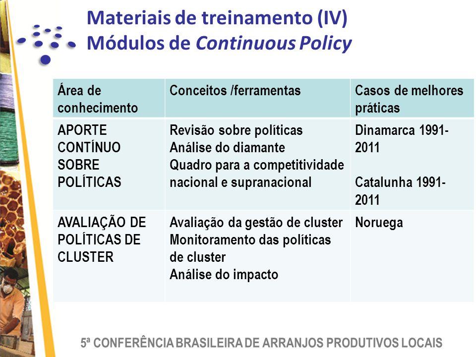 Materiais de treinamento (IV) Módulos de Continuous Policy
