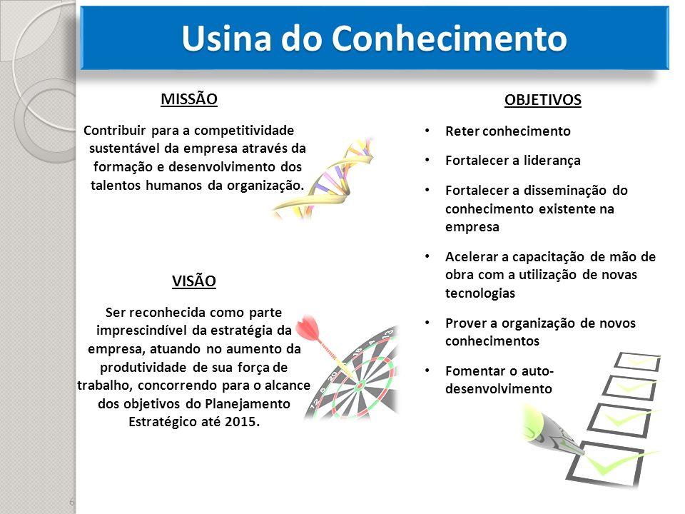 Usina do Conhecimento MISSÃO OBJETIVOS VISÃO