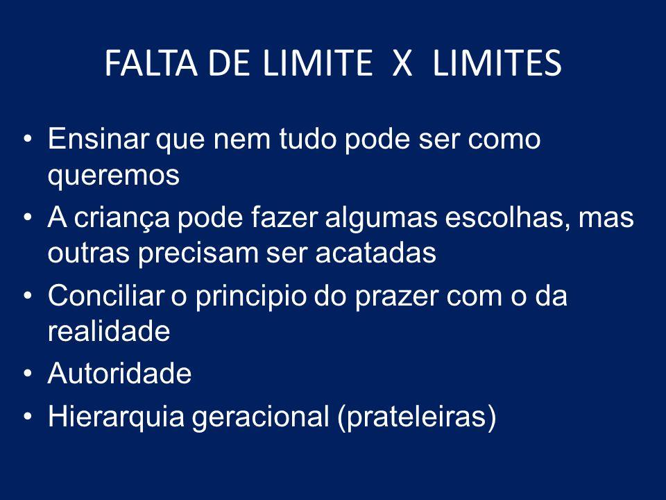FALTA DE LIMITE X LIMITES