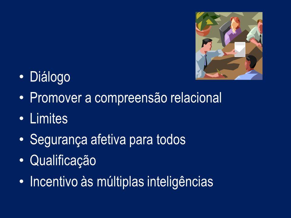 Diálogo Promover a compreensão relacional. Limites.