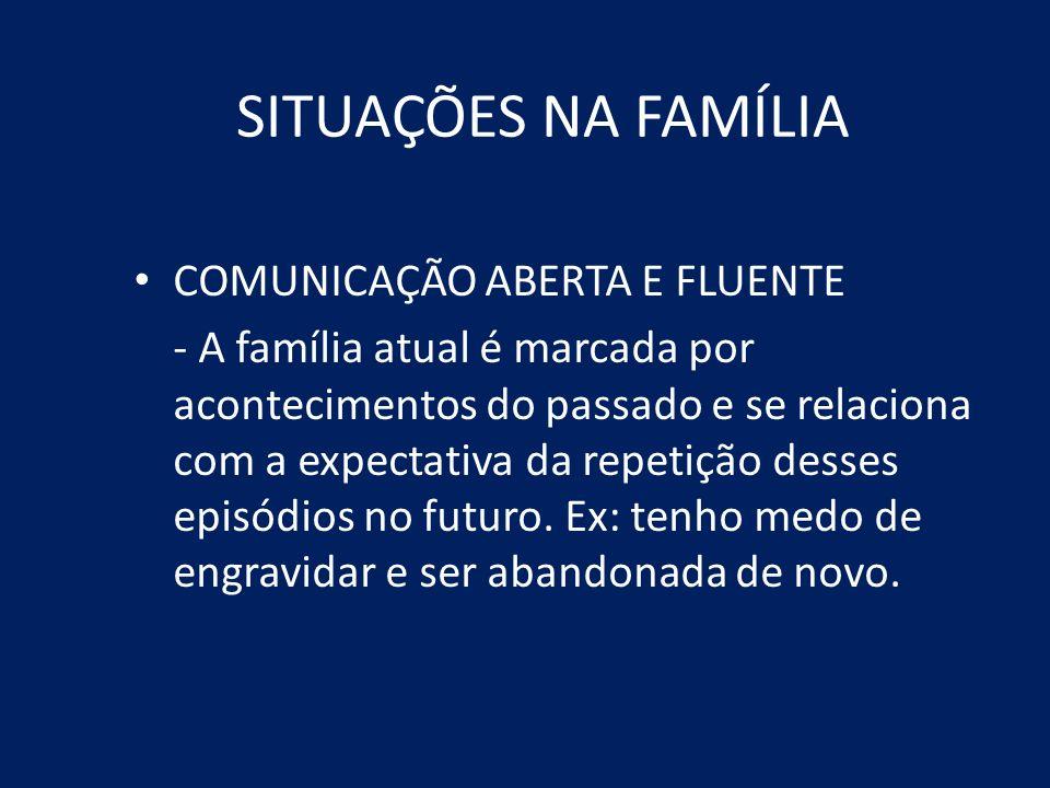 SITUAÇÕES NA FAMÍLIA COMUNICAÇÃO ABERTA E FLUENTE