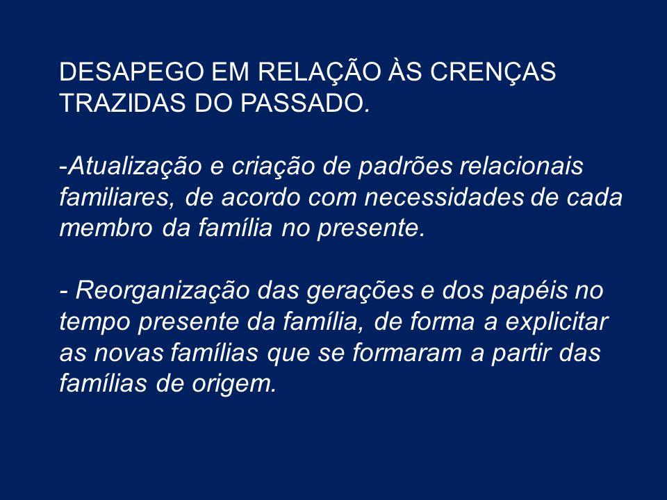 DESAPEGO EM RELAÇÃO ÀS CRENÇAS TRAZIDAS DO PASSADO.