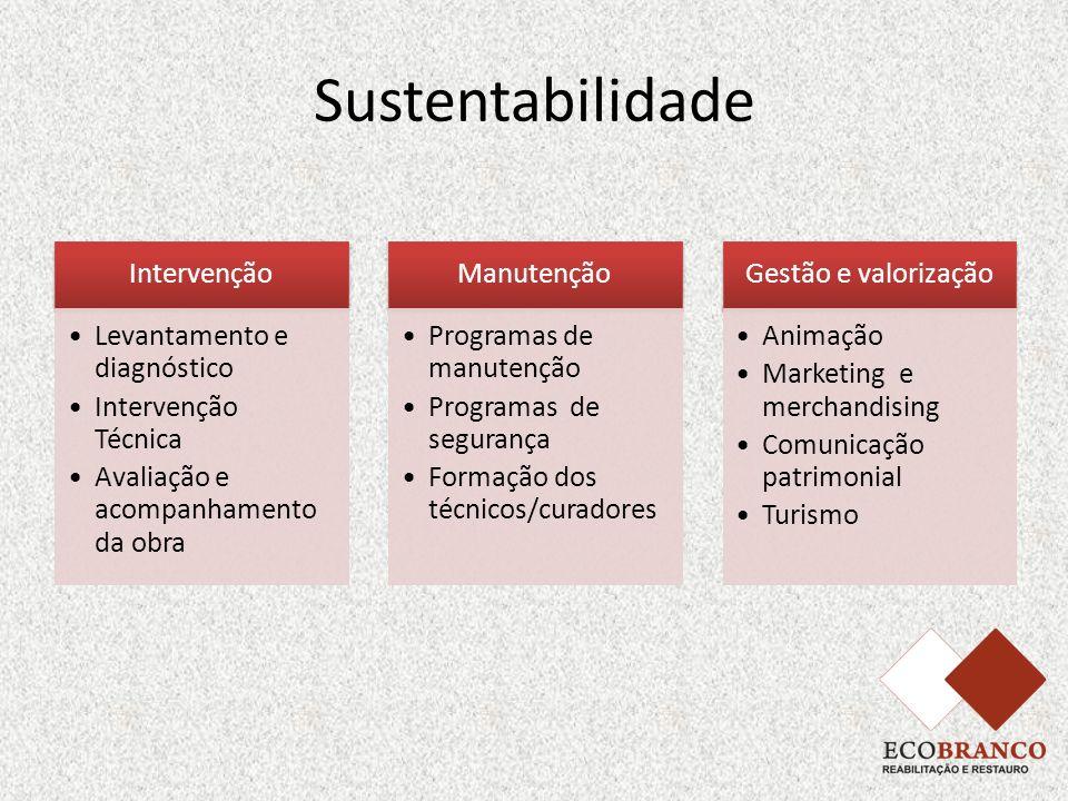 Sustentabilidade Intervenção Levantamento e diagnóstico