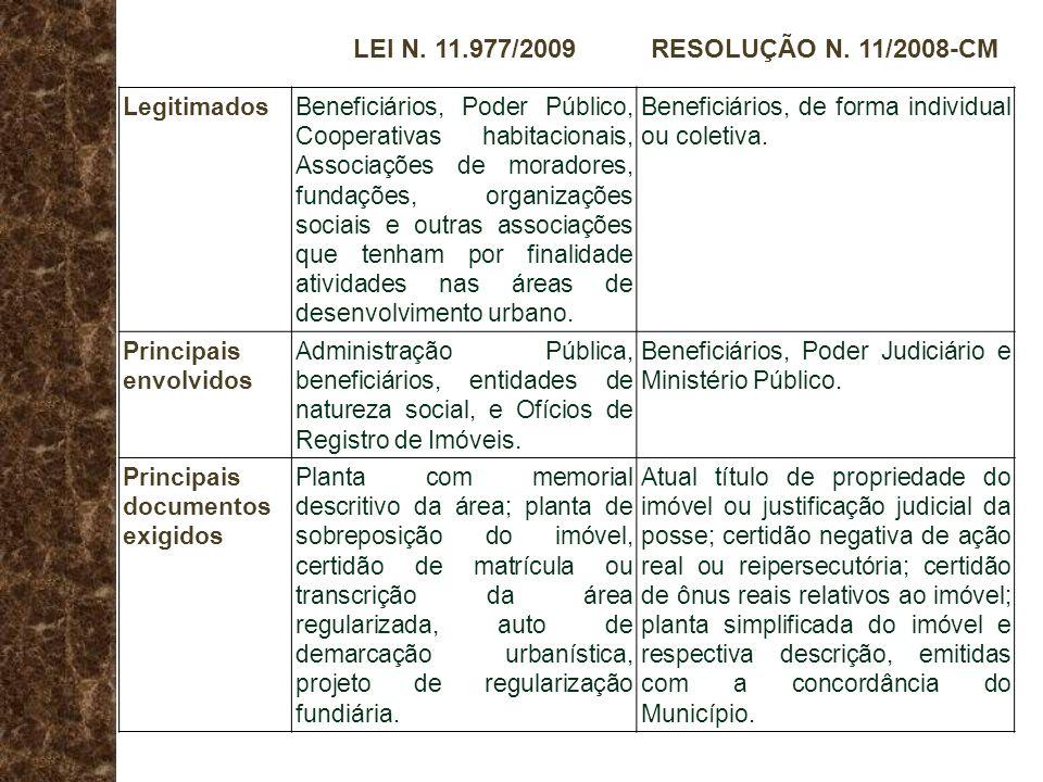 LEI N. 11.977/2009 RESOLUÇÃO N. 11/2008-CM Legitimados