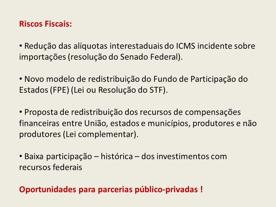 Riscos Fiscais: Redução das alíquotas interestaduais do ICMS incidente sobre importações (resolução do Senado Federal).