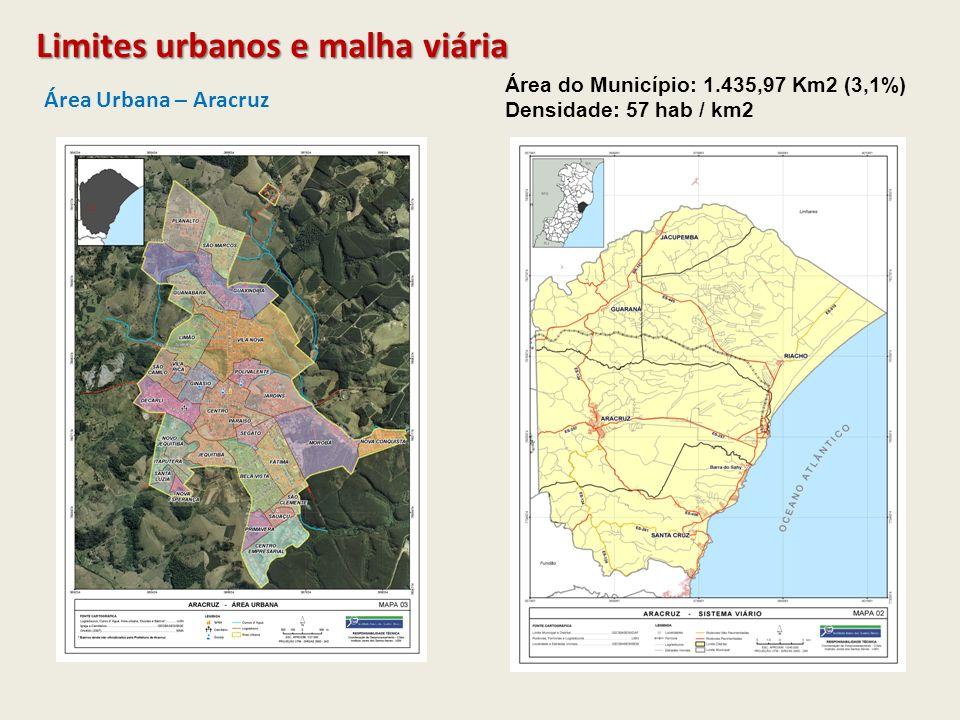 Limites urbanos e malha viária