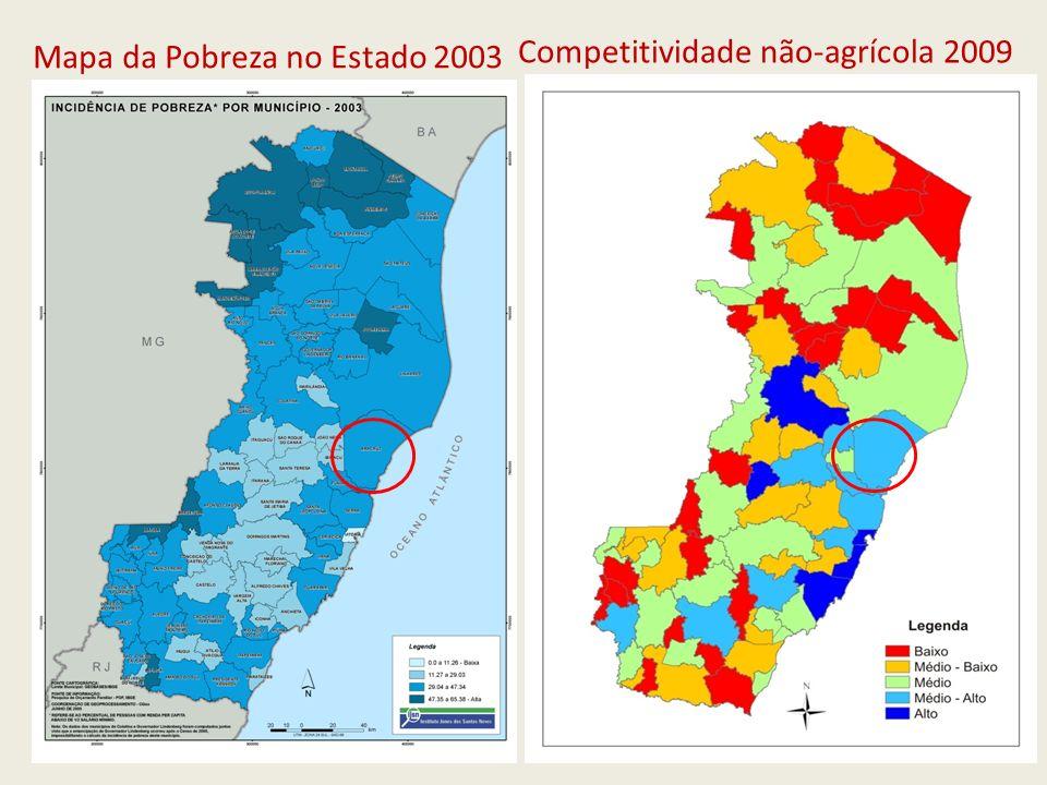 Competitividade não-agrícola 2009