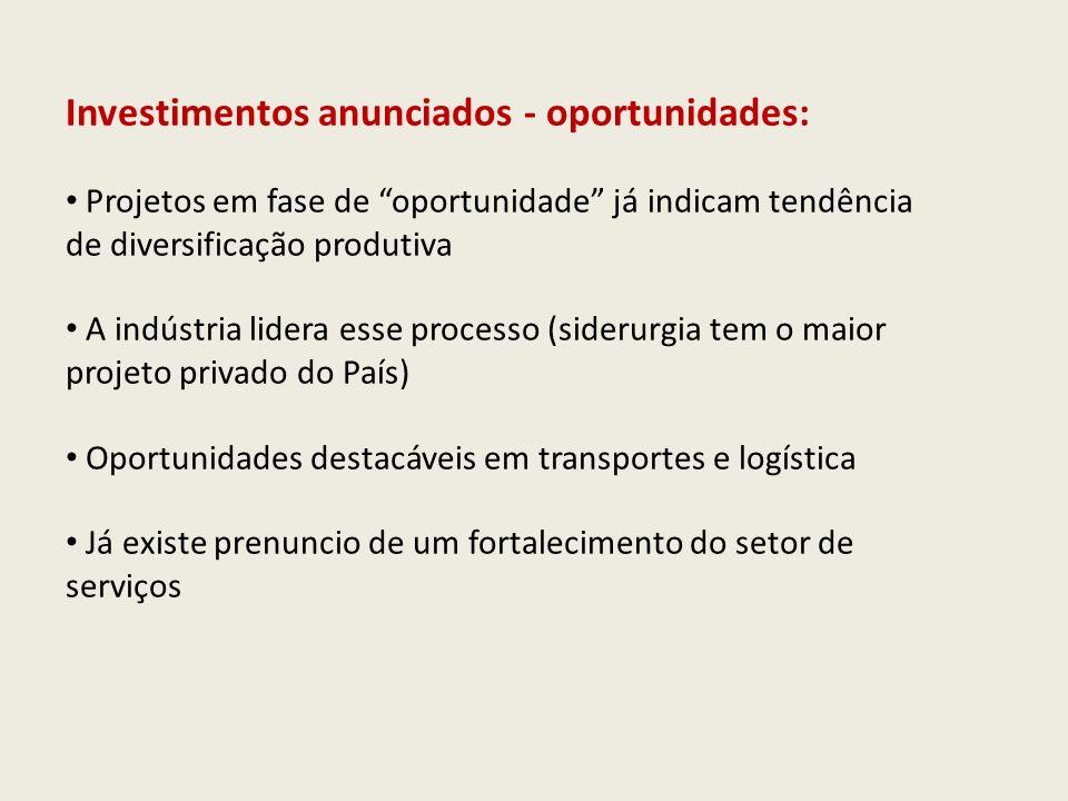 Investimentos anunciados - oportunidades: