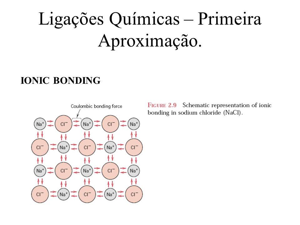 Ligações Químicas – Primeira Aproximação.