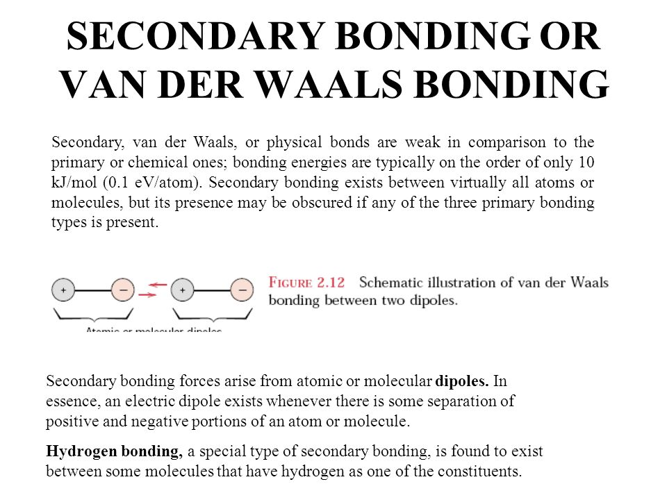 SECONDARY BONDING OR VAN DER WAALS BONDING