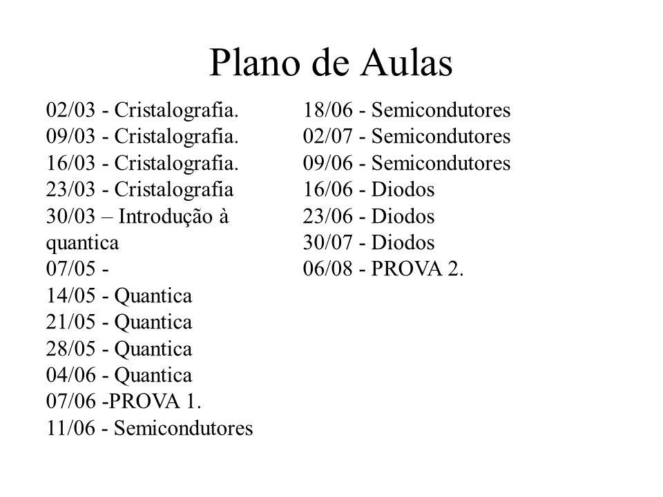 Plano de Aulas 02/03 - Cristalografia. 18/06 - Semicondutores