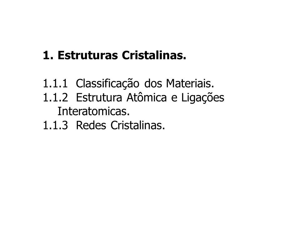 Estruturas Cristalinas.