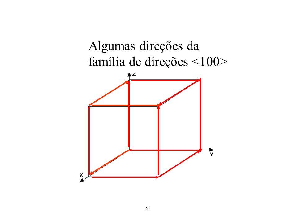 Algumas direções da família de direções <100>