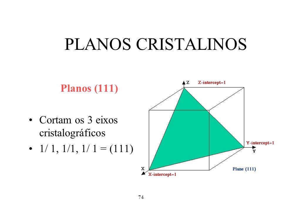 PLANOS CRISTALINOS Planos (111) Cortam os 3 eixos cristalográficos