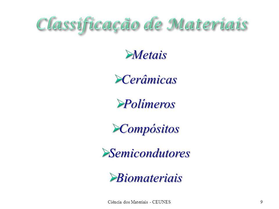 Classificação de Materiais