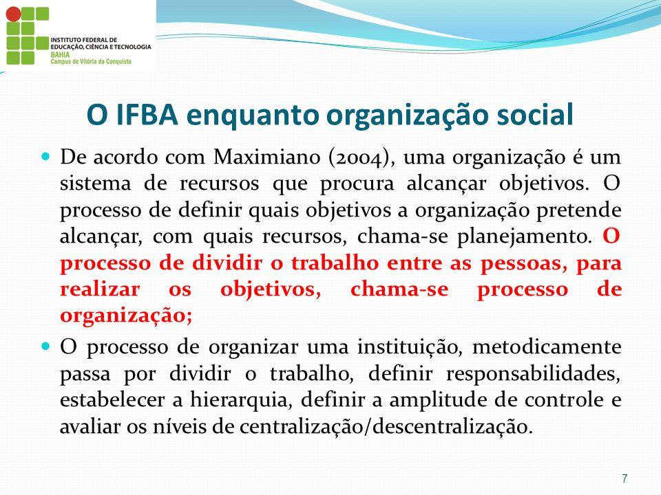 O IFBA enquanto organização social