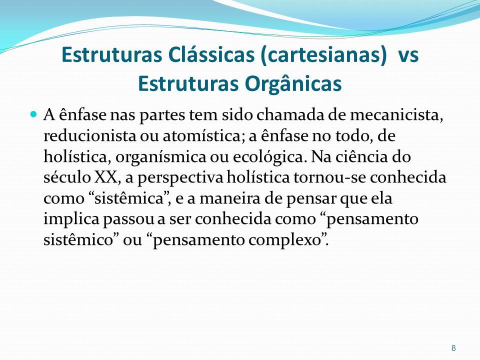 Estruturas Clássicas (cartesianas) vs Estruturas Orgânicas