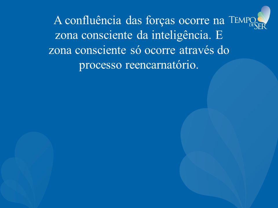 A confluência das forças ocorre na zona consciente da inteligência