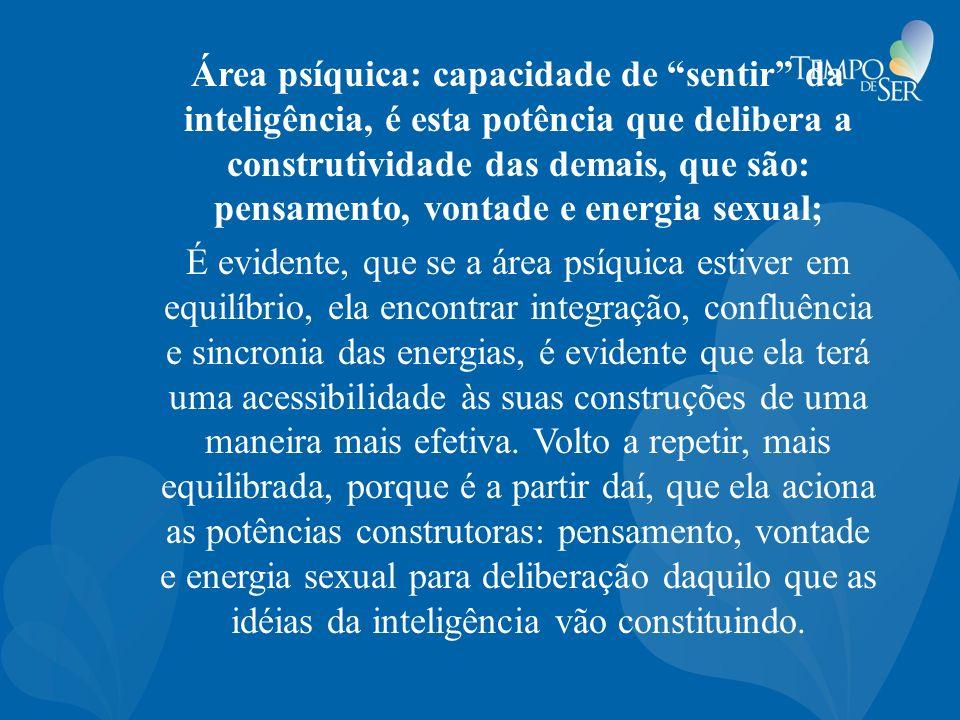 Área psíquica: capacidade de sentir da inteligência, é esta potência que delibera a construtividade das demais, que são: pensamento, vontade e energia sexual;