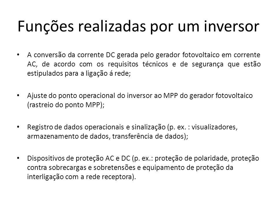 Funções realizadas por um inversor