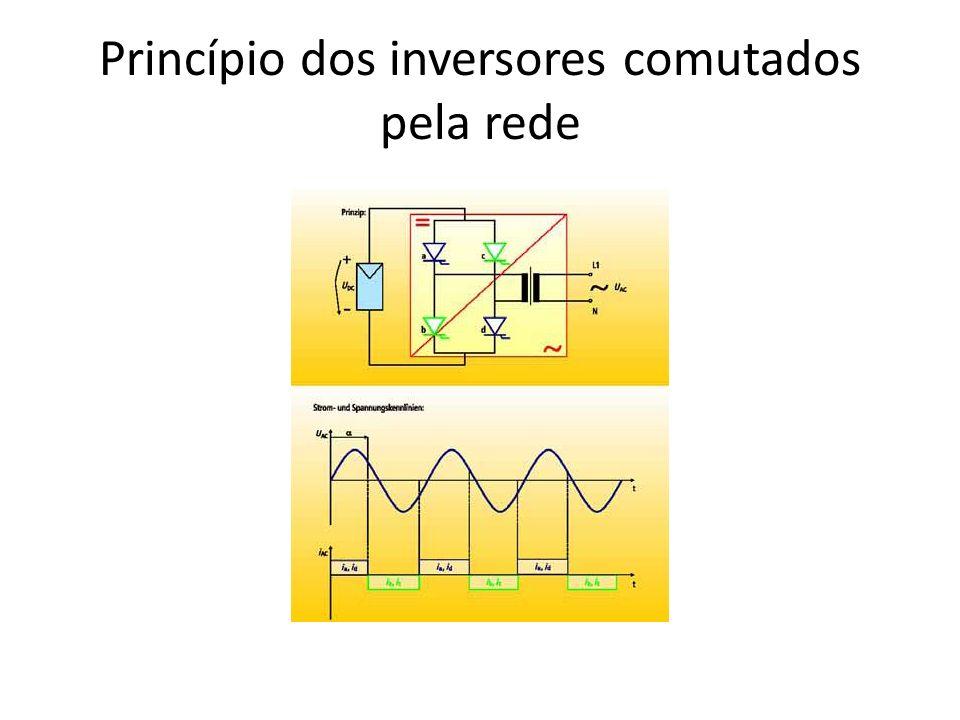 Princípio dos inversores comutados pela rede