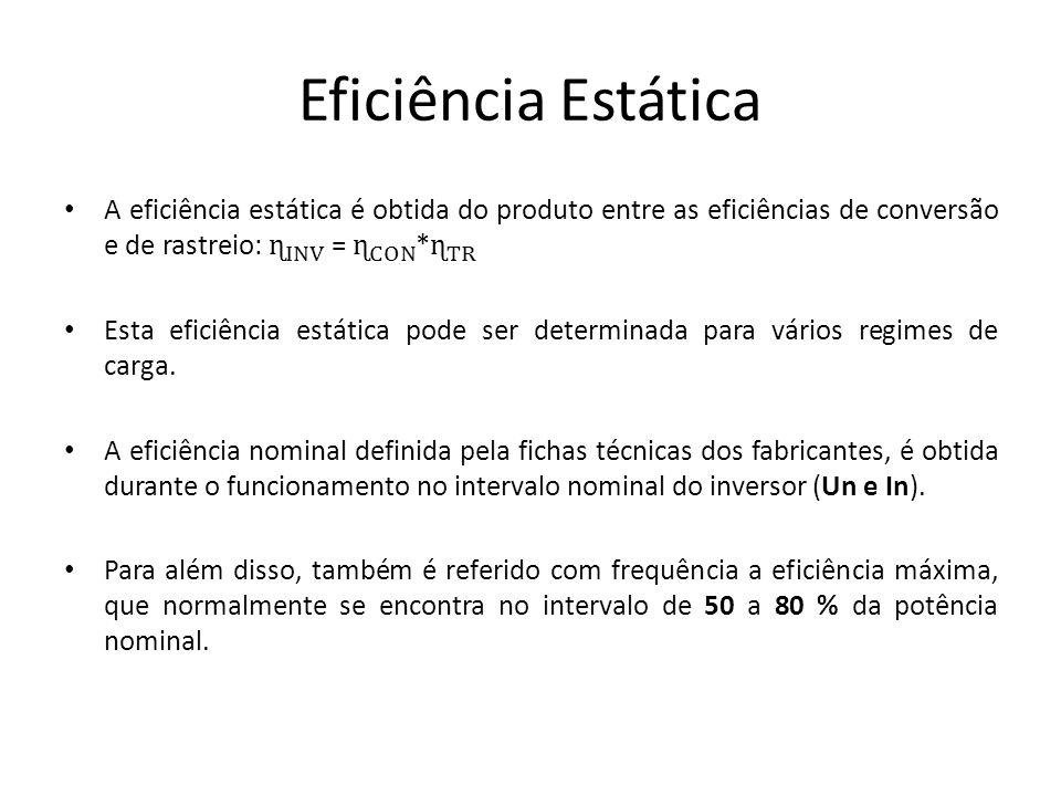 Eficiência Estática A eficiência estática é obtida do produto entre as eficiências de conversão e de rastreio: ɳ INV = ɳ CON * ɳ TR.