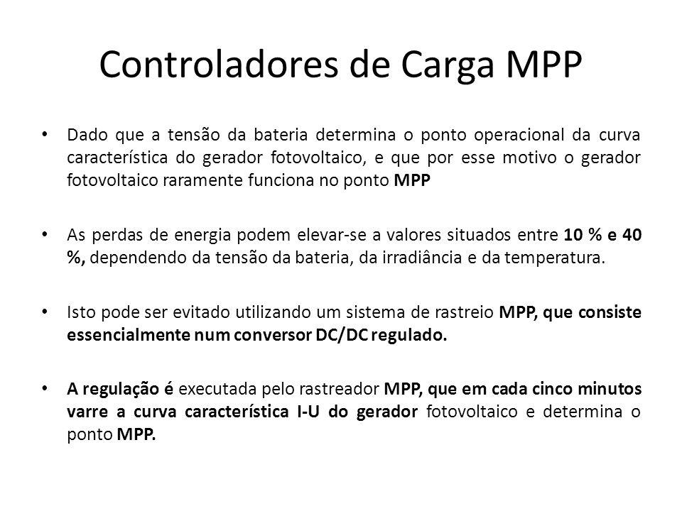 Controladores de Carga MPP