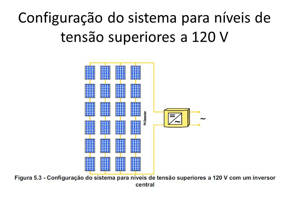 Configuração do sistema para níveis de tensão superiores a 120 V