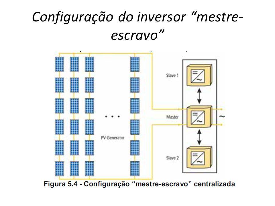 Configuração do inversor mestre-escravo