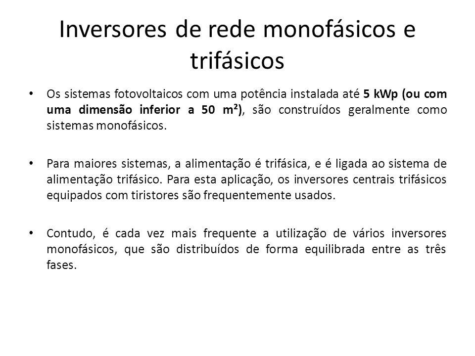 Inversores de rede monofásicos e trifásicos