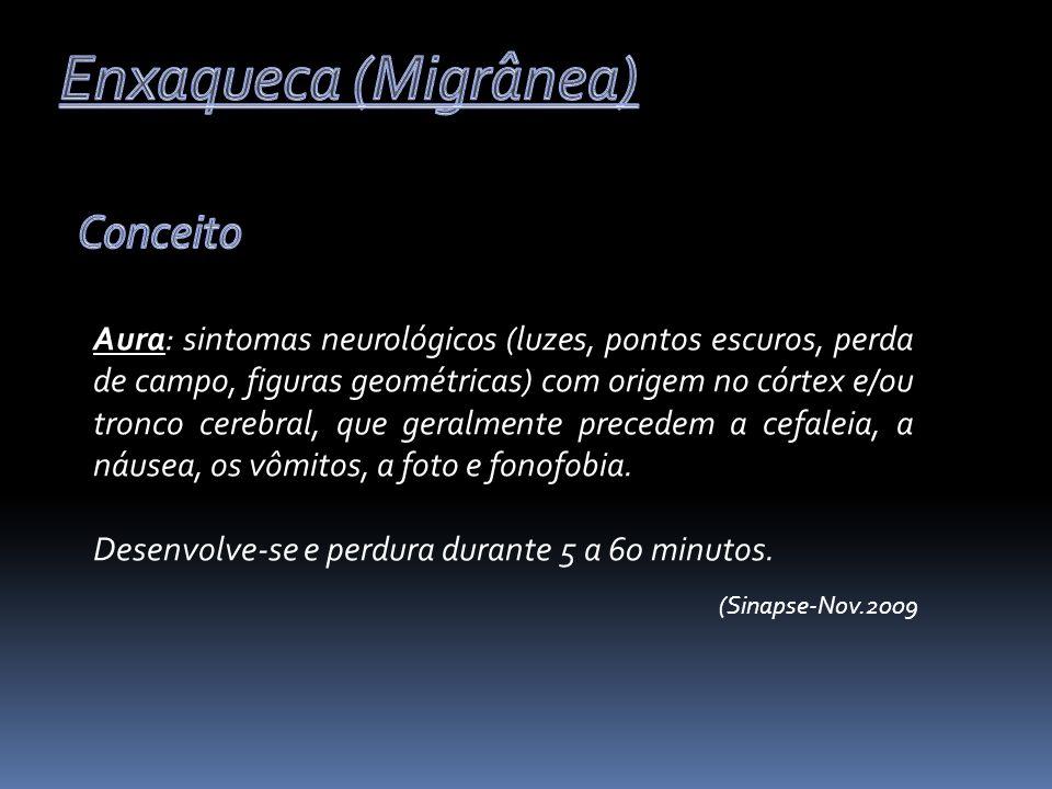 Enxaqueca (Migrânea) Conceito
