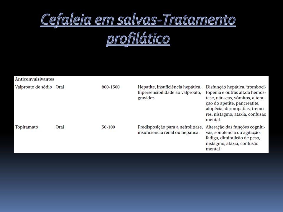 Cefaleia em salvas-Tratamento profilático