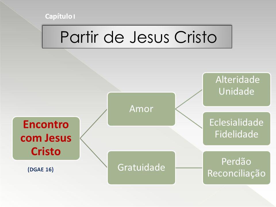 Encontro com Jesus Cristo