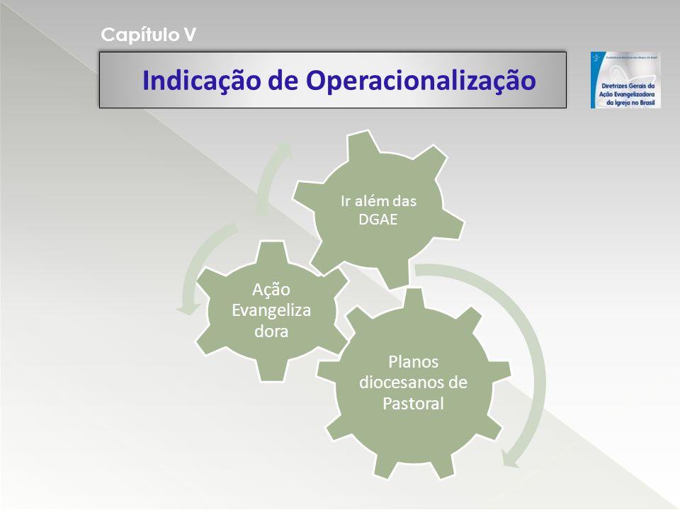 Indicação de Operacionalização