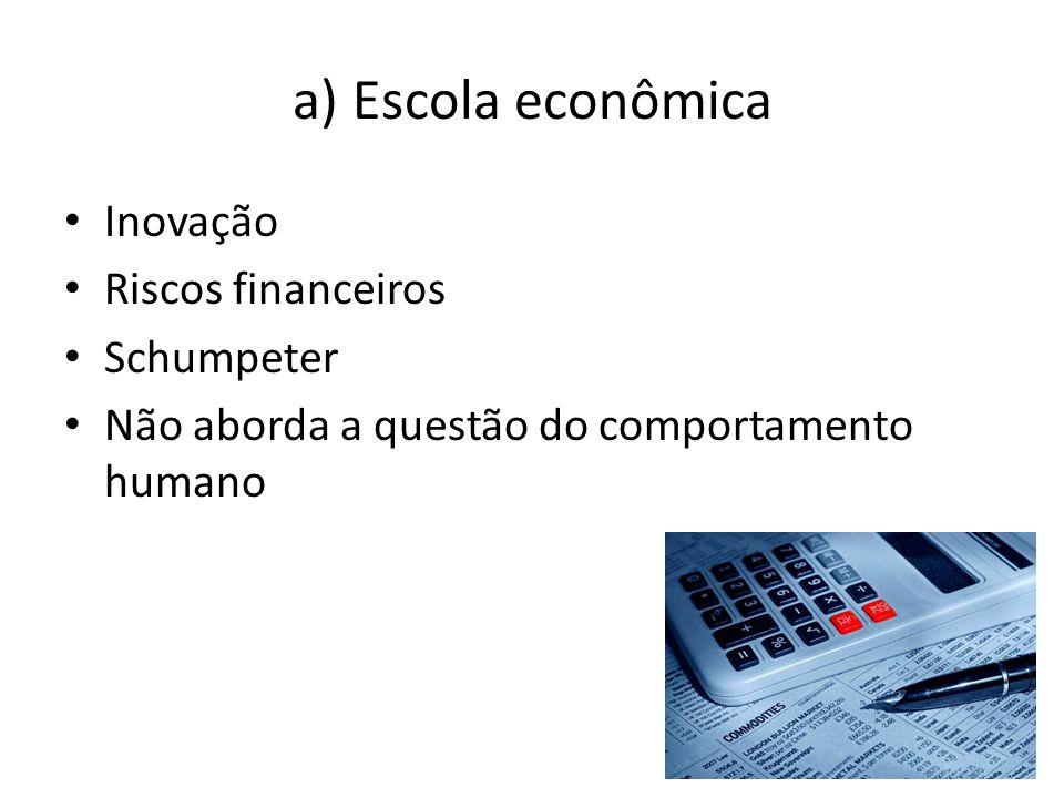 a) Escola econômica Inovação Riscos financeiros Schumpeter